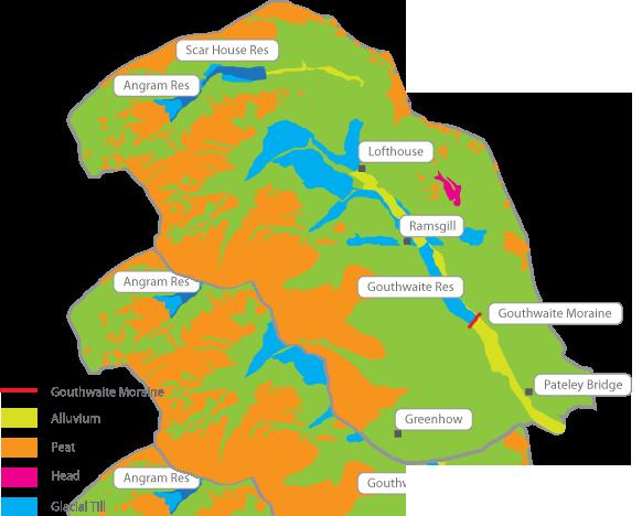 Diagram showing superficial geology of Upper Nidderdale